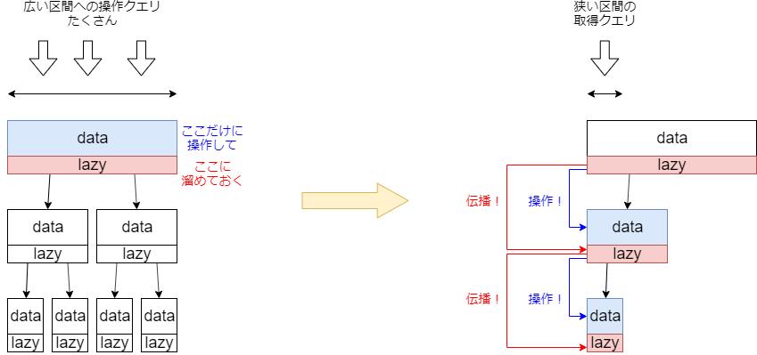 f:id:betrue12:20200922195813p:plain