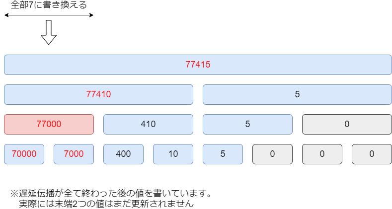 f:id:betrue12:20200927014224p:plain