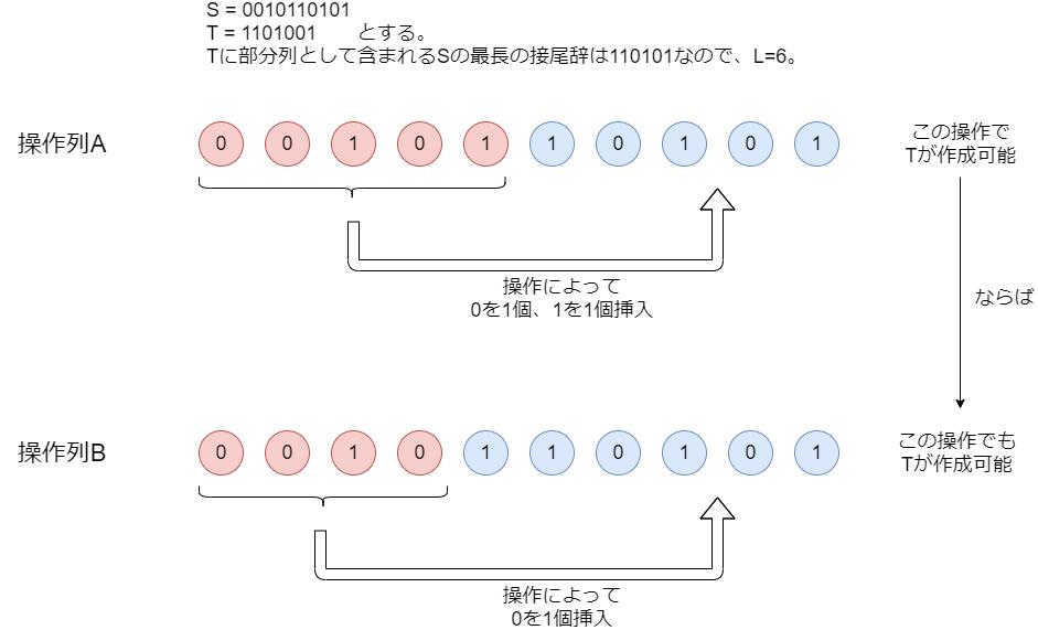f:id:betrue12:20201126104925p:plain