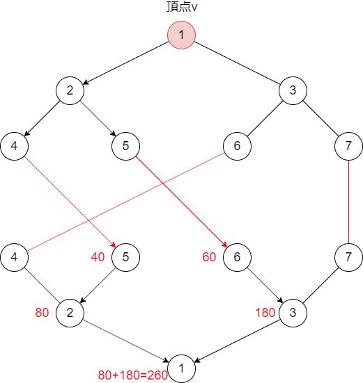 f:id:betrue12:20201126233954p:plain