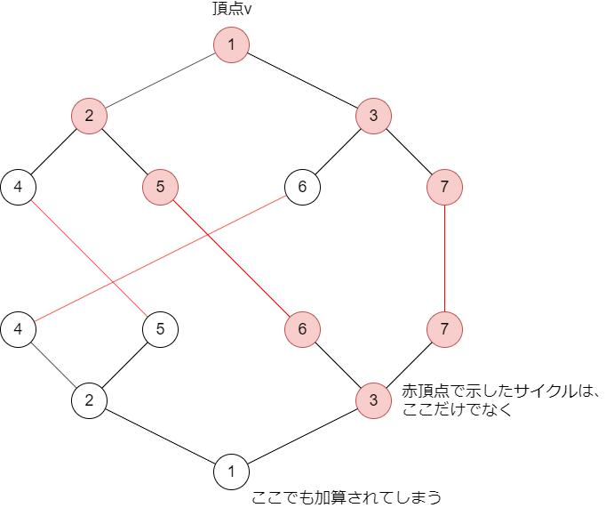f:id:betrue12:20201126235200p:plain