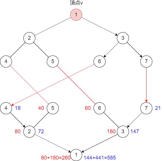 f:id:betrue12:20201126235319p:plain