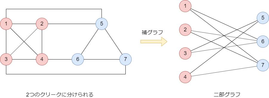 f:id:betrue12:20210202201636p:plain