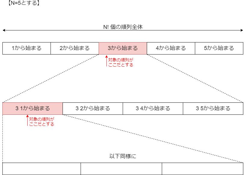 f:id:betrue12:20210221130509p:plain