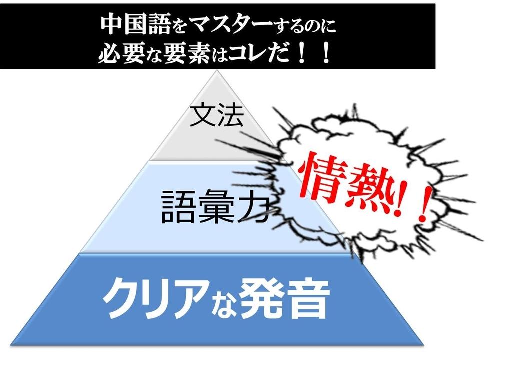 f:id:beyond_konkatsu:20190115235640j:plain