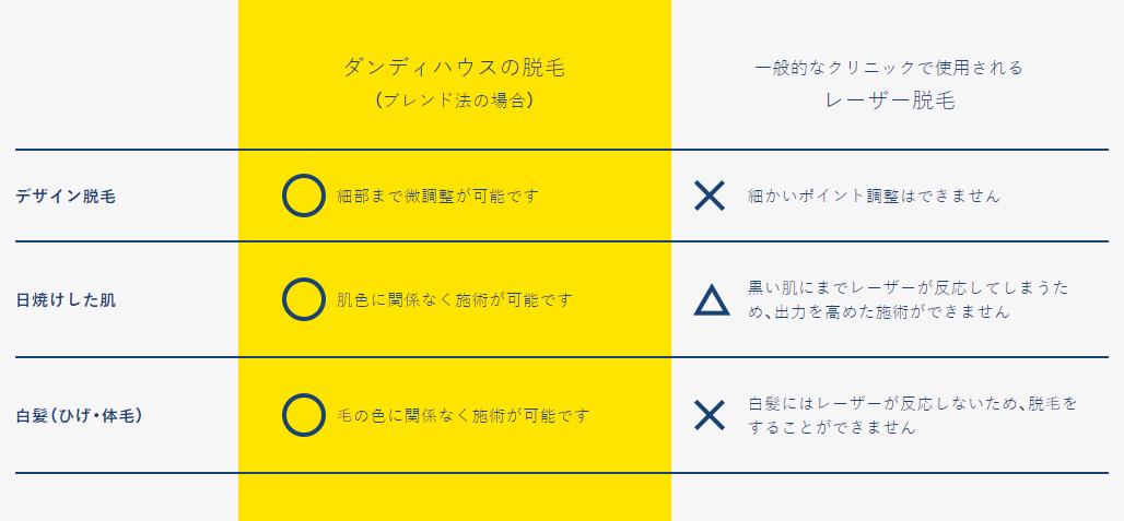 f:id:beyond_konkatsu:20190623185636p:plain