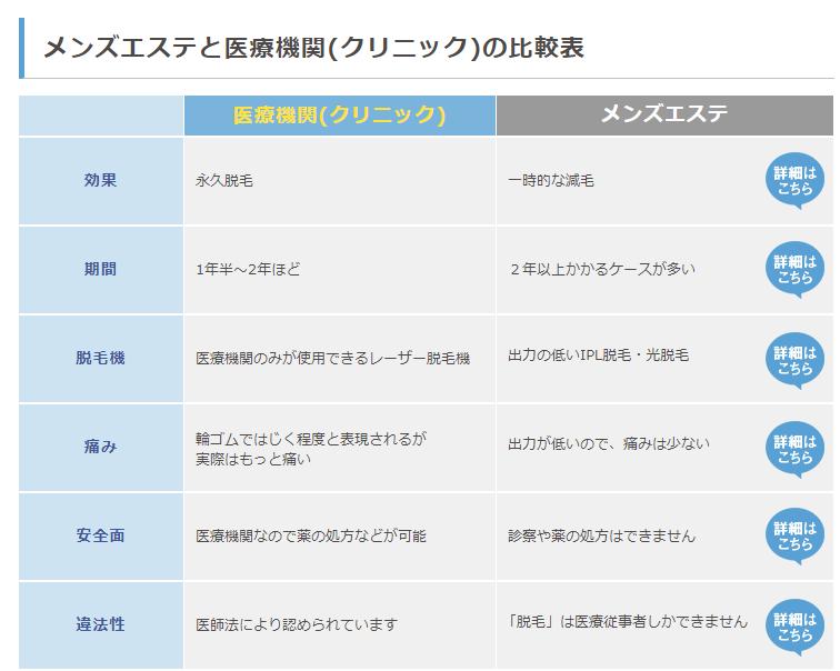 f:id:beyond_konkatsu:20190623223010p:plain