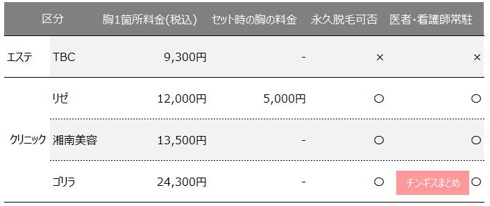 f:id:beyond_konkatsu:20190623233748p:plain