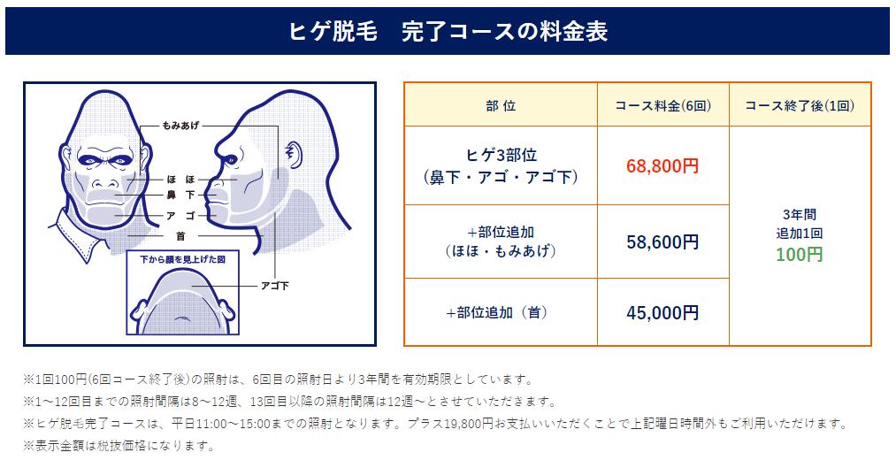 f:id:beyond_konkatsu:20200124210811p:plain