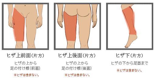 f:id:beyond_konkatsu:20200125003448p:plain