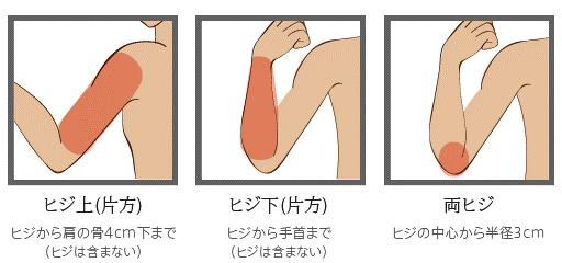 f:id:beyond_konkatsu:20200125003521p:plain