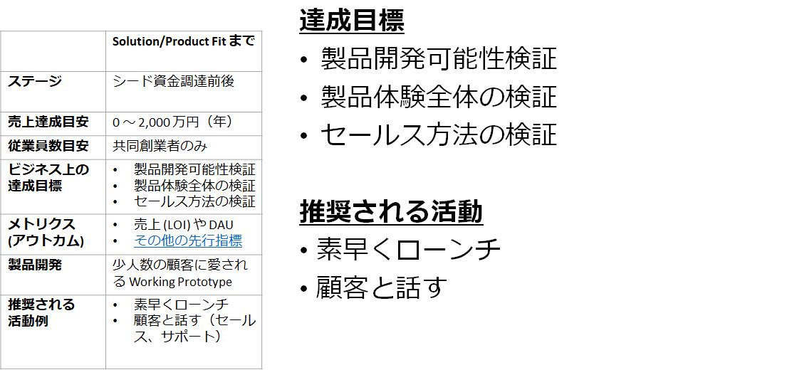 f:id:bfore:20201118102127p:plain
