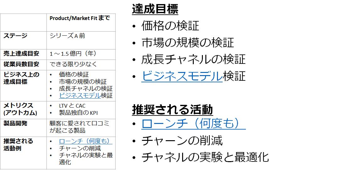 f:id:bfore:20201118102143p:plain