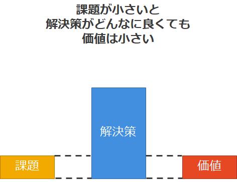 f:id:bfore:20201126084406p:plain