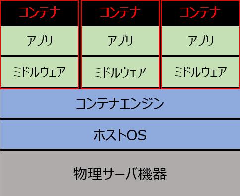 f:id:bftnagoya:20210107114008p:plain