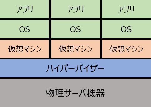 f:id:bftnagoya:20210107115906p:plain