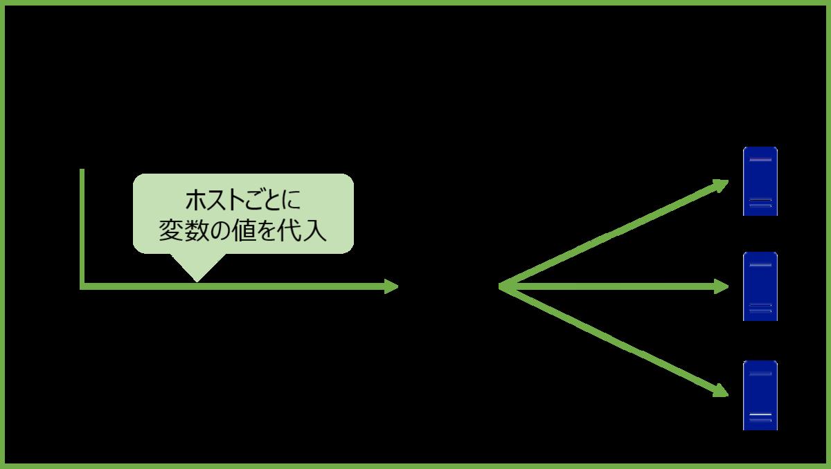f:id:bftnagoya:20210126211627p:plain:w500