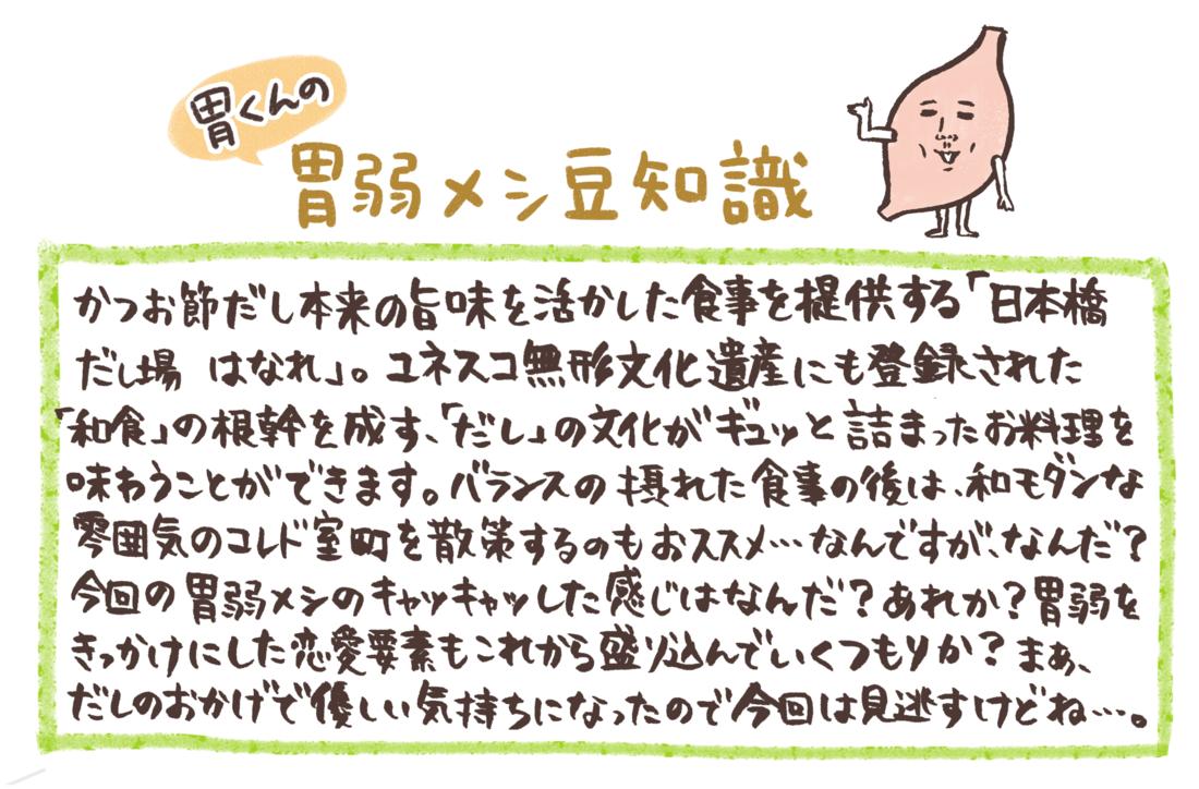 f:id:bhb_gohan:20140909153416p:plain