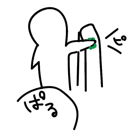 f:id:bi9rii:20151106225205p:plain