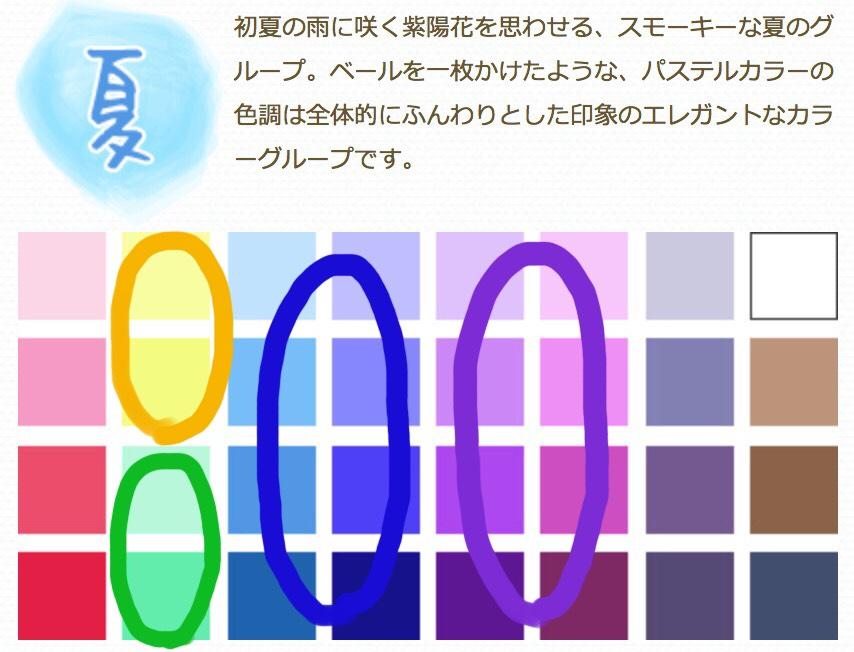f:id:bi9rii:20160320131625j:plain