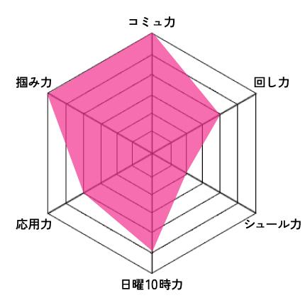 f:id:bi9rii:20210214153521j:plain