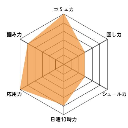 f:id:bi9rii:20210214153541j:plain