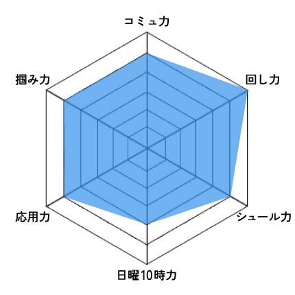 f:id:bi9rii:20210214153613j:plain