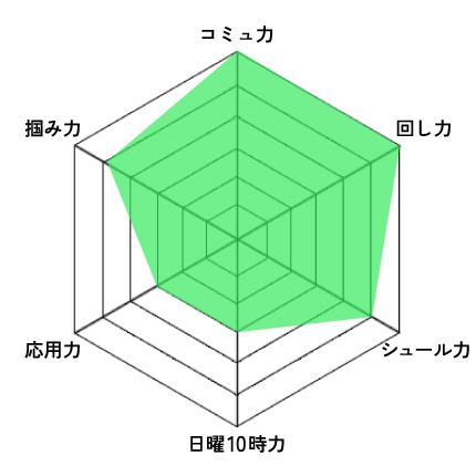 f:id:bi9rii:20210214153641j:plain