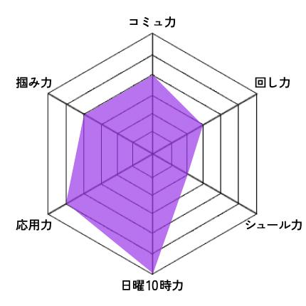 f:id:bi9rii:20210214153700j:plain