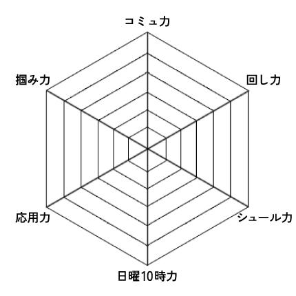 f:id:bi9rii:20210214155211j:plain