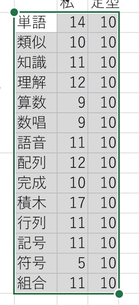 f:id:bi_mini:20180214082720j:image