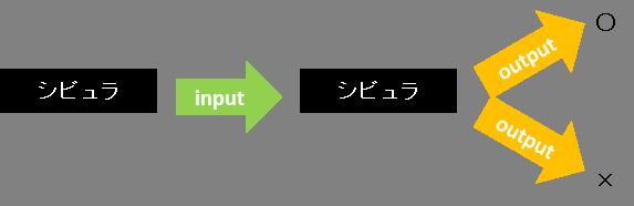 f:id:bibibi-sasa-1205:20150113000703p:plain