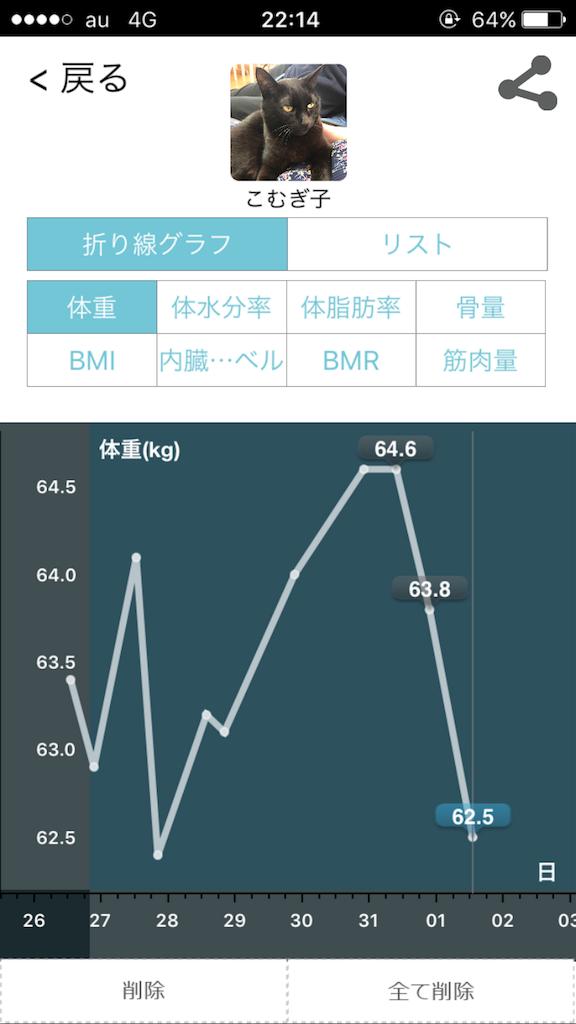 f:id:bibiyama765:20170801221425p:image