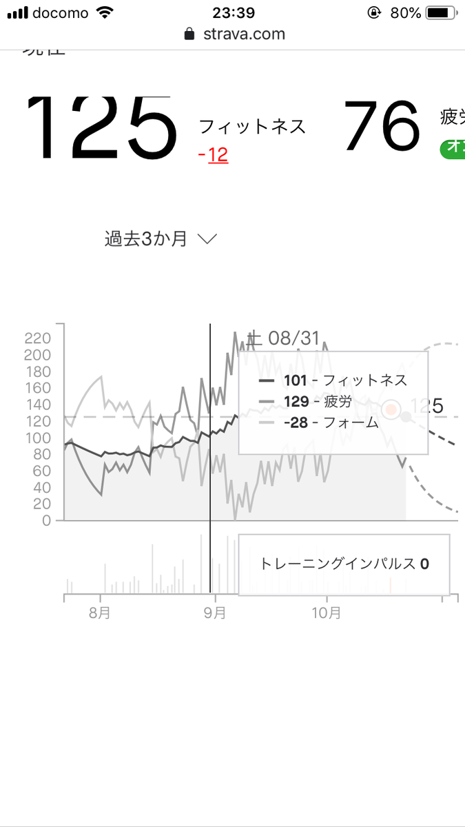 f:id:bicycle-Hiroki:20191121000130p:plain