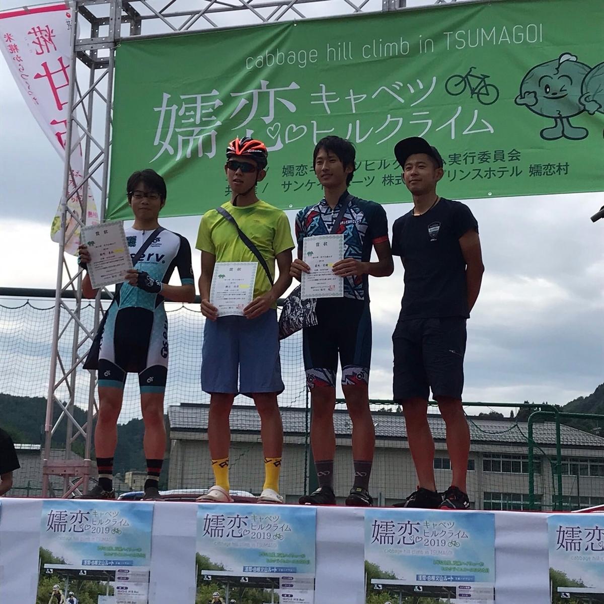 f:id:bicycle-Hiroki:20191121000146j:plain