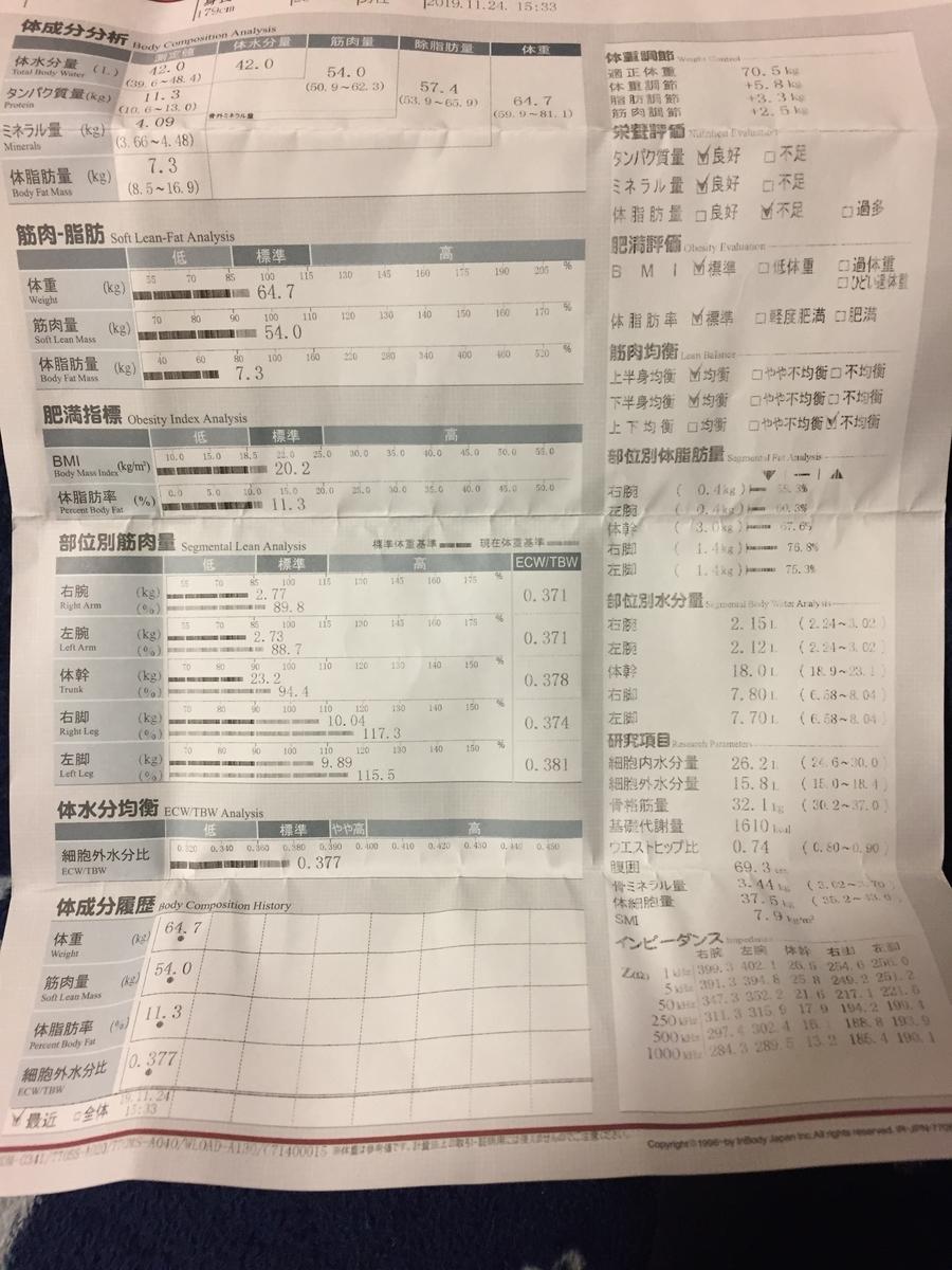f:id:bicycle-Hiroki:20191219030637j:plain