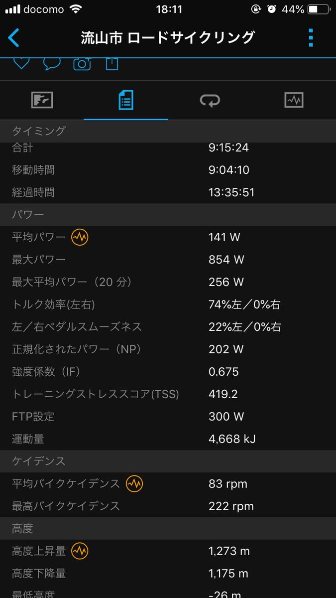f:id:bicycle-Hiroki:20200309181331j:plain