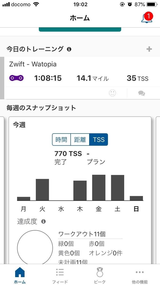 f:id:bicycle-Hiroki:20200412222930j:plain