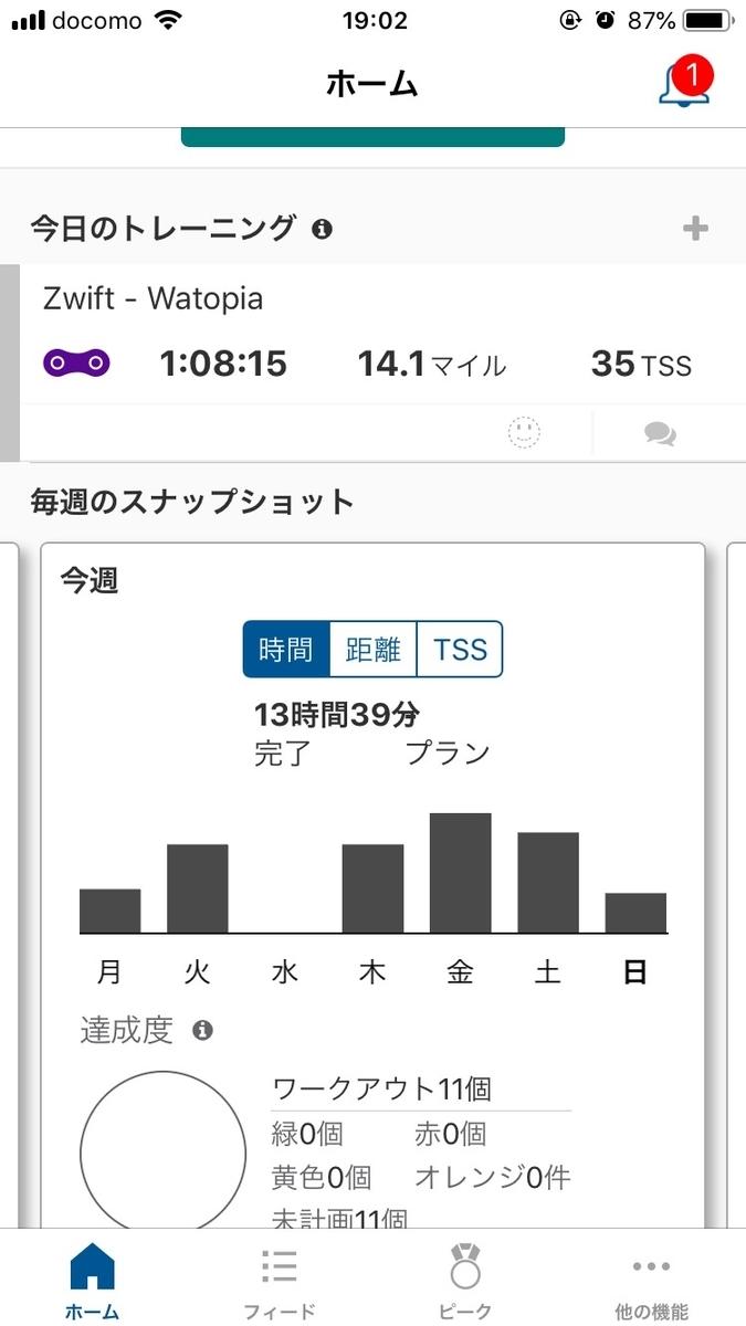 f:id:bicycle-Hiroki:20200412222933j:plain