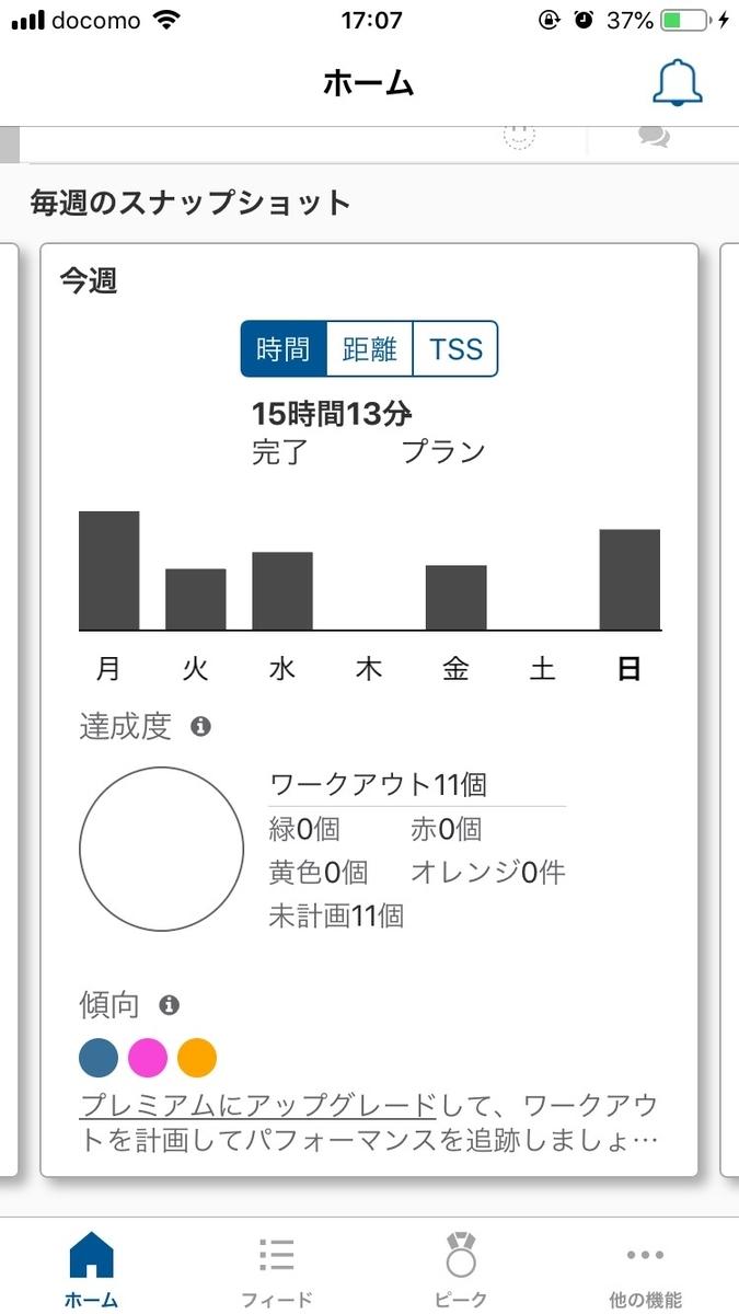 f:id:bicycle-Hiroki:20200419173904j:plain
