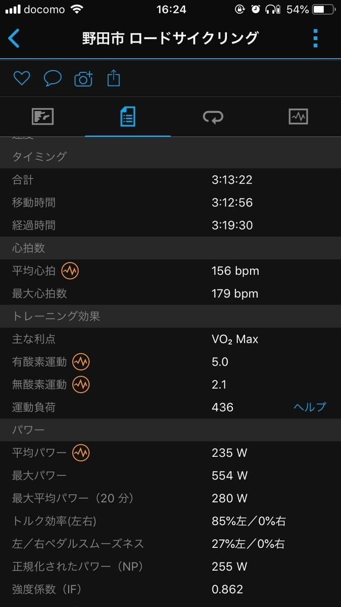 f:id:bicycle-Hiroki:20200419173923j:plain