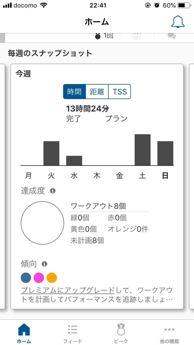 f:id:bicycle-Hiroki:20200426230510j:plain