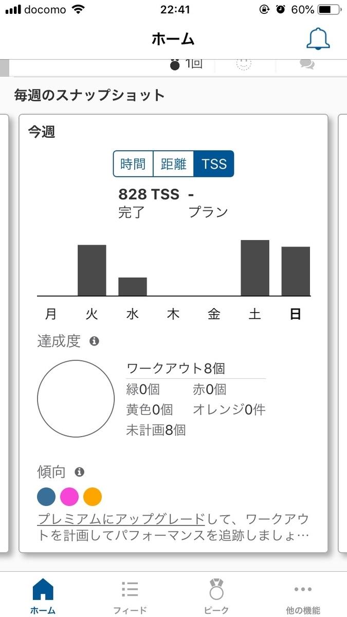 f:id:bicycle-Hiroki:20200426230516j:plain
