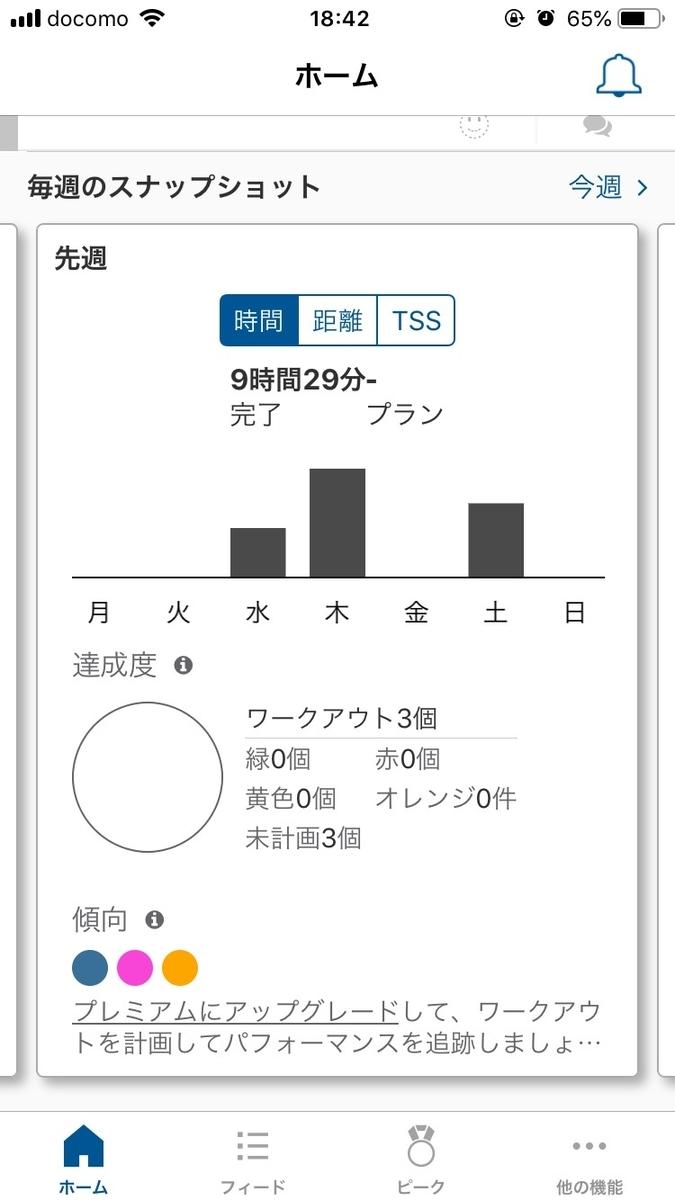 f:id:bicycle-Hiroki:20200504184649j:plain