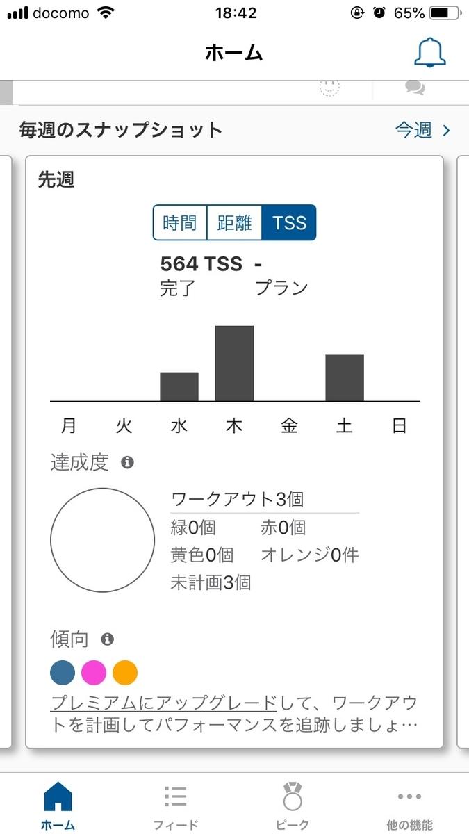 f:id:bicycle-Hiroki:20200504184658j:plain