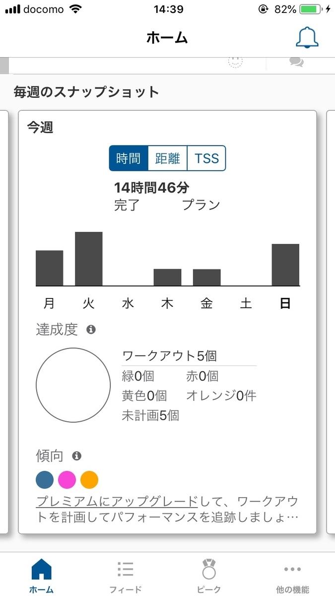 f:id:bicycle-Hiroki:20200510144533j:plain