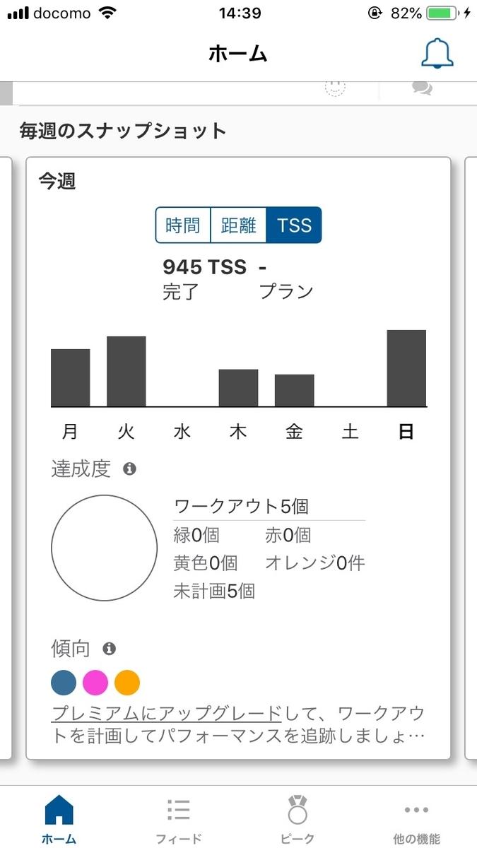 f:id:bicycle-Hiroki:20200510144541j:plain