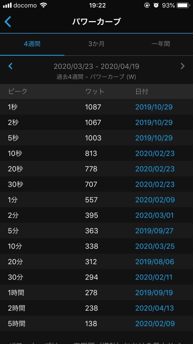 f:id:bicycle-Hiroki:20200512011200j:plain