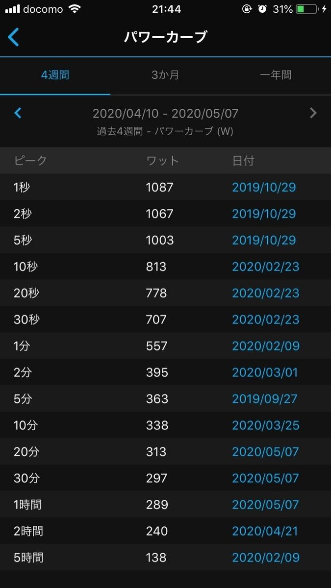 f:id:bicycle-Hiroki:20200512011214j:plain