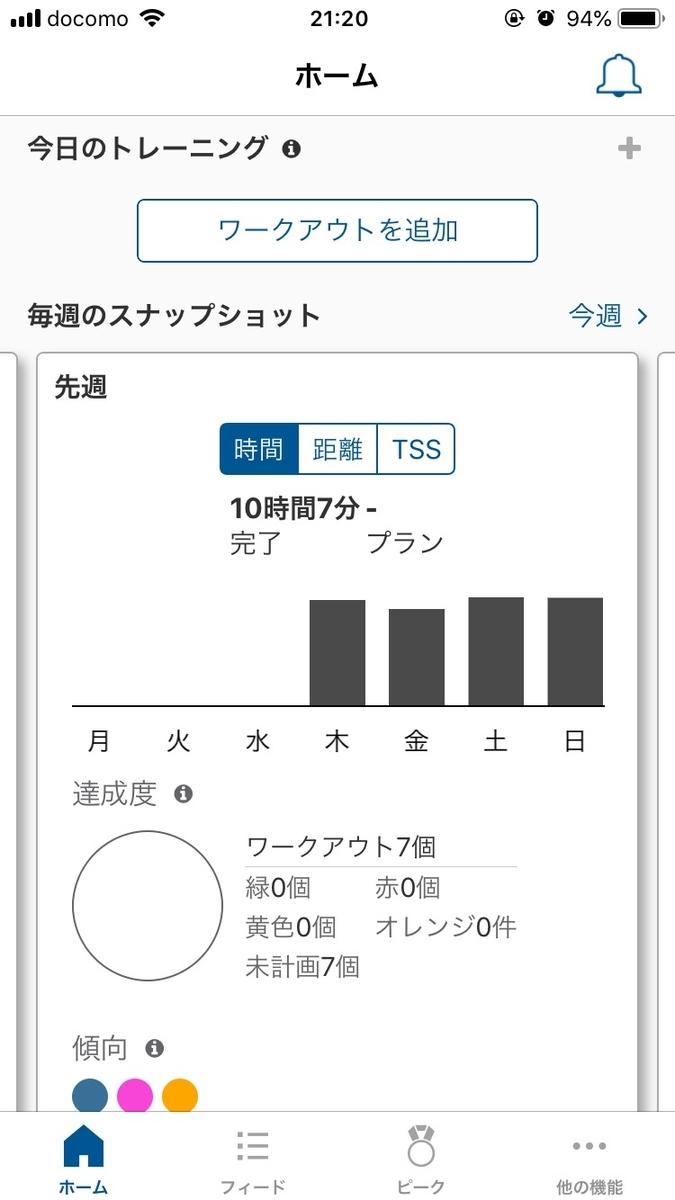 f:id:bicycle-Hiroki:20200518212415j:plain